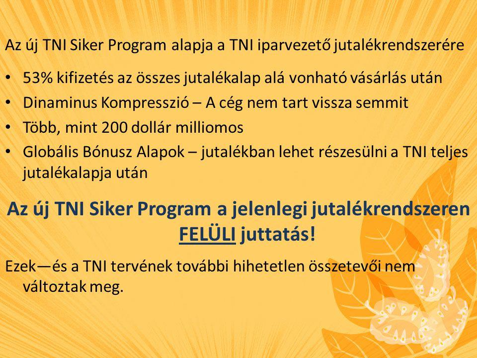 Az új TNI Siker Program a jelenlegi jutalékrendszeren FELÜLI juttatás!