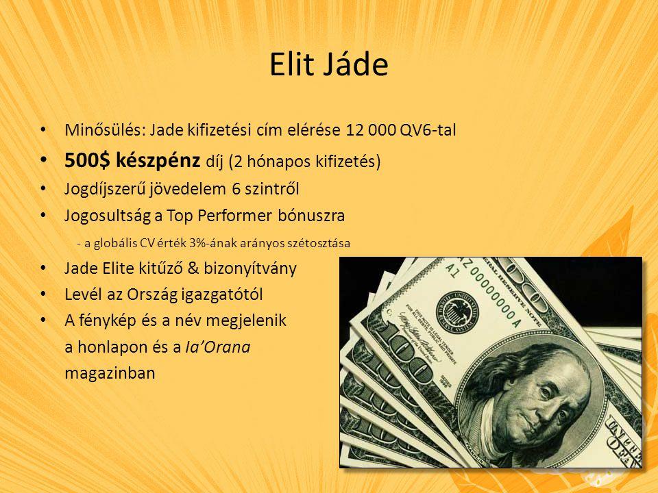 Elit Jáde 500$ készpénz díj (2 hónapos kifizetés)