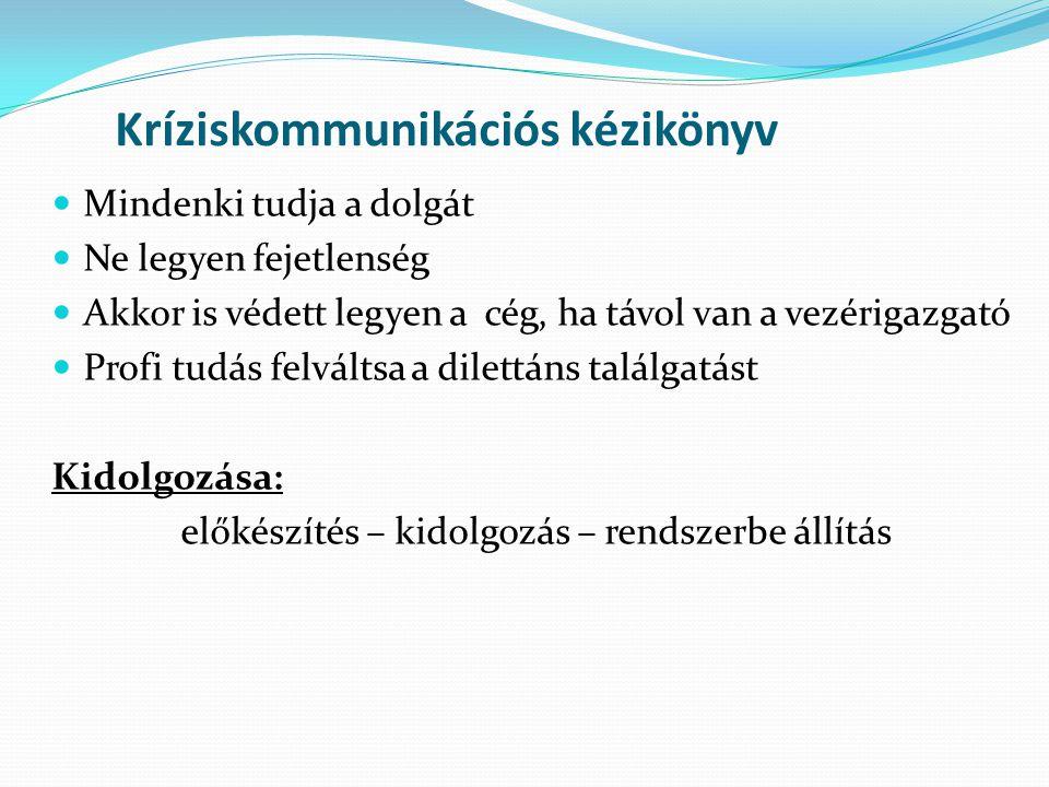 Kríziskommunikációs kézikönyv