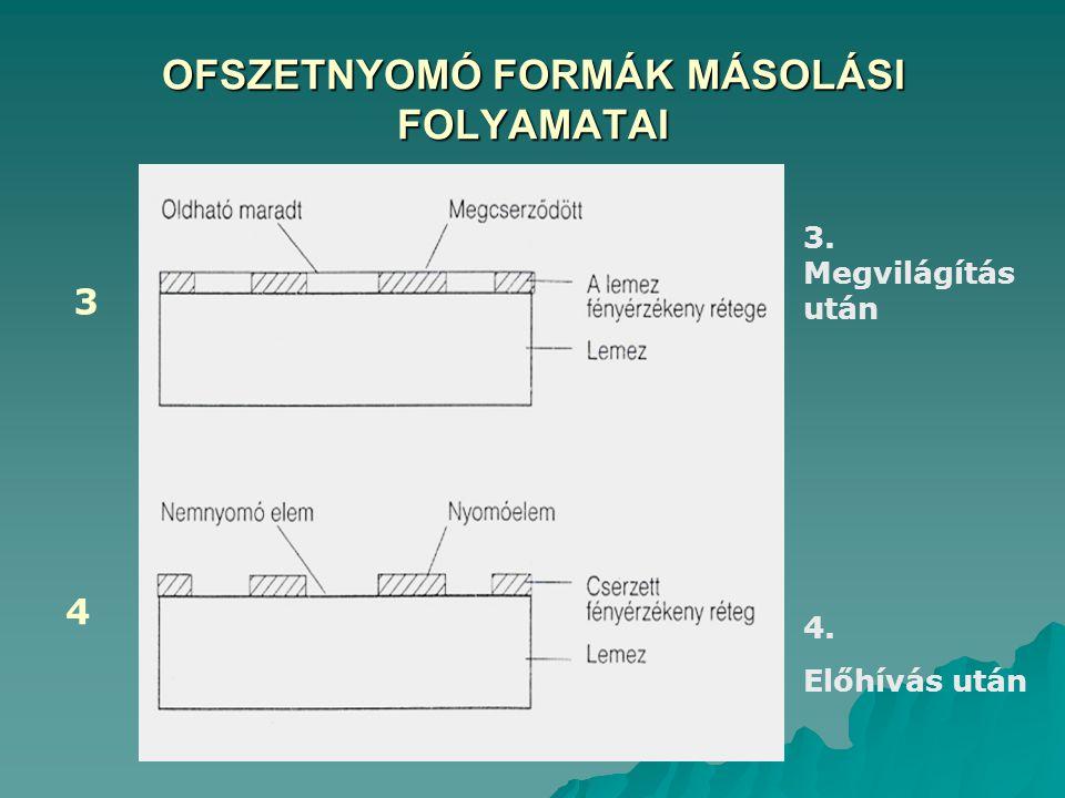 OFSZETNYOMÓ FORMÁK MÁSOLÁSI FOLYAMATAI