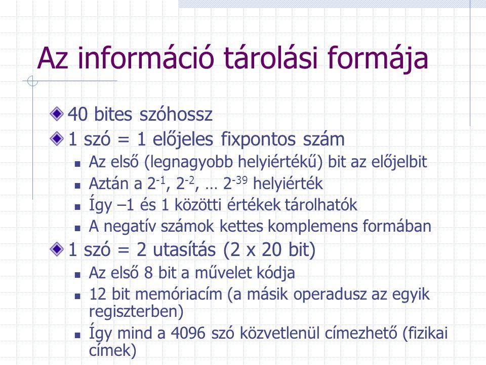 Az információ tárolási formája