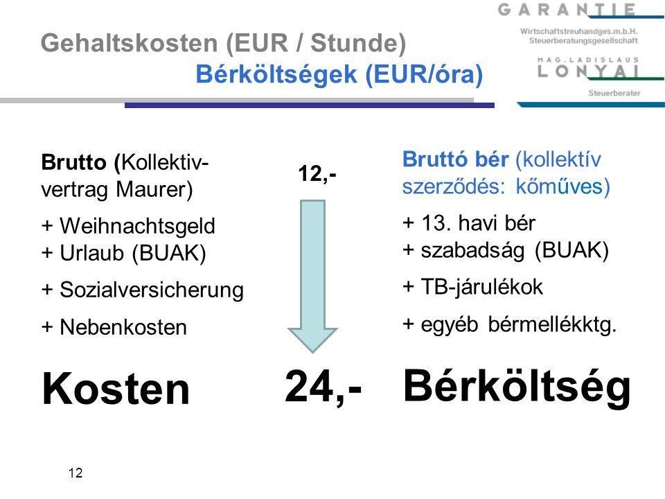 Bérköltség Kosten 24,- Gehaltskosten (EUR / Stunde)