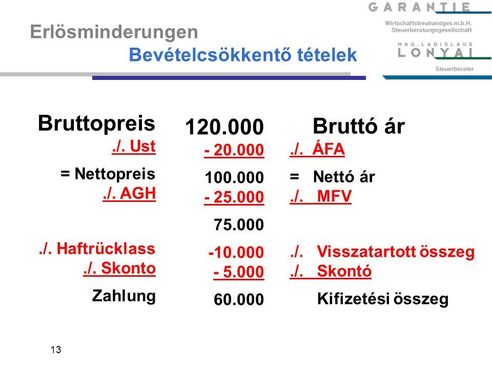 Bruttopreis ./. Ust 120.000 - 20.000 Erlösminderungen