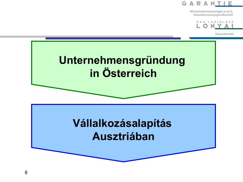 Unternehmensgründung in Österreich Vállalkozásalapítás Ausztriában