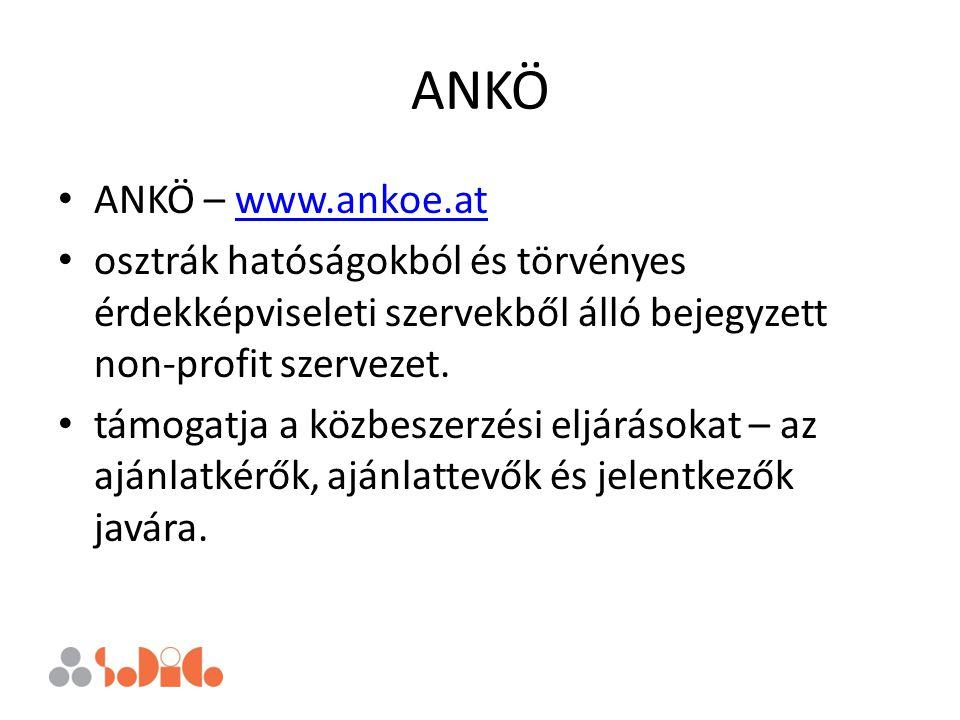 ANKÖ ANKÖ – www.ankoe.at. osztrák hatóságokból és törvényes érdekképviseleti szervekből álló bejegyzett non-profit szervezet.