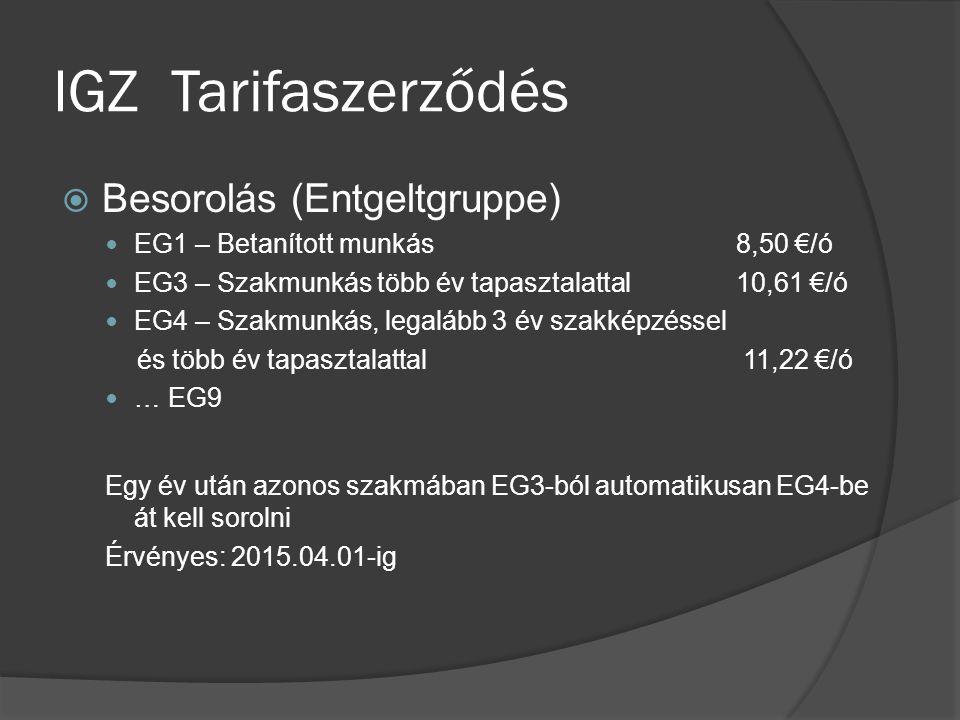 IGZ Tarifaszerződés Besorolás (Entgeltgruppe)