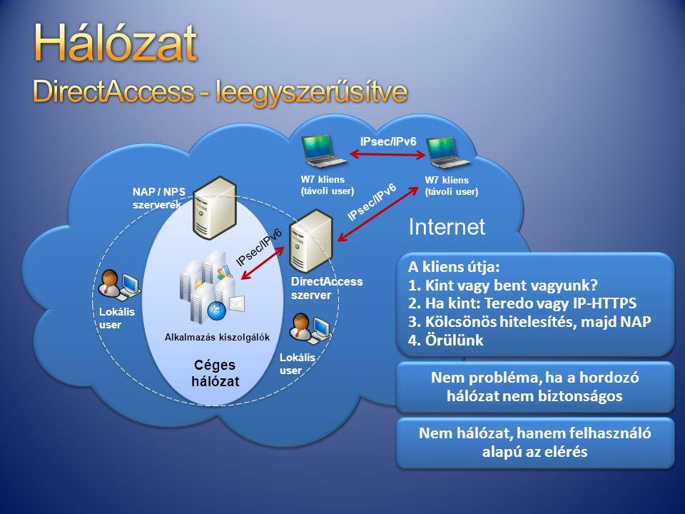 Hálózat DirectAccess - leegyszerűsítve