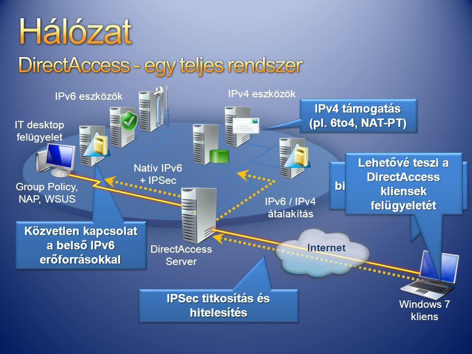 Hálózat DirectAccess - egy teljes rendszer