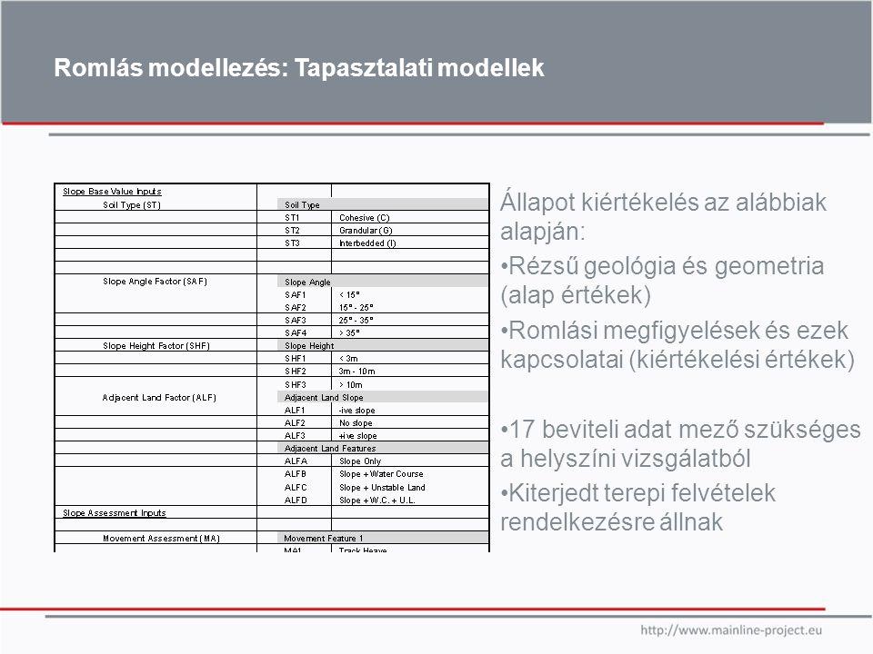 Romlás modellezés: Tapasztalati modellek