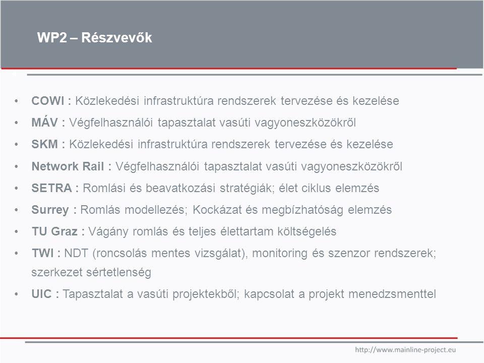 WP2 – Részvevők 4. COWI : Közlekedési infrastruktúra rendszerek tervezése és kezelése. MÁV : Végfelhasználói tapasztalat vasúti vagyoneszközökről.