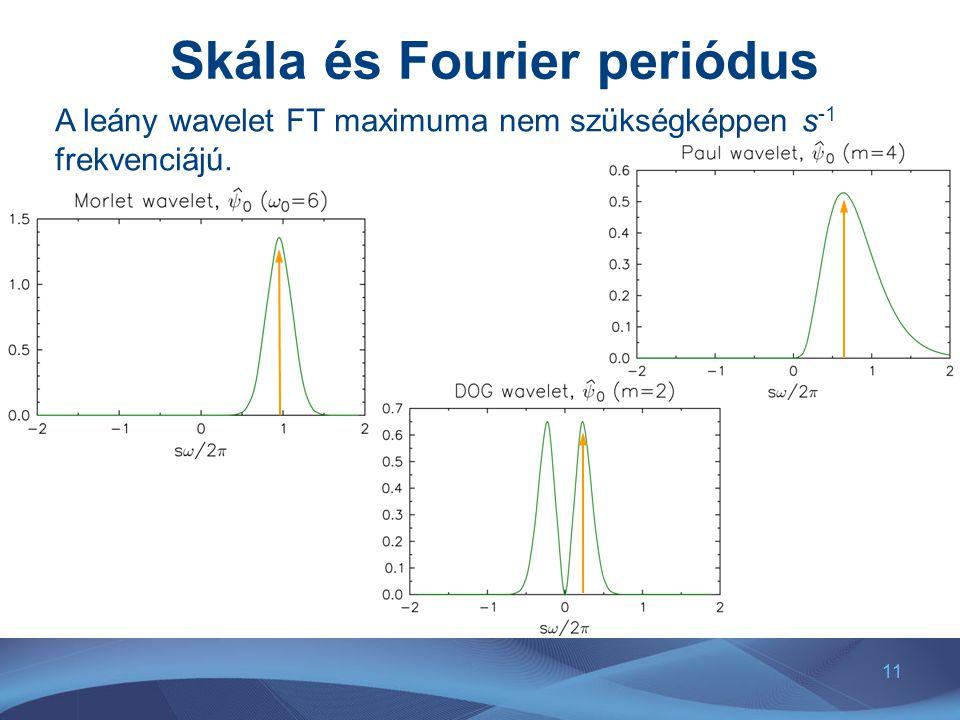Skála és Fourier periódus