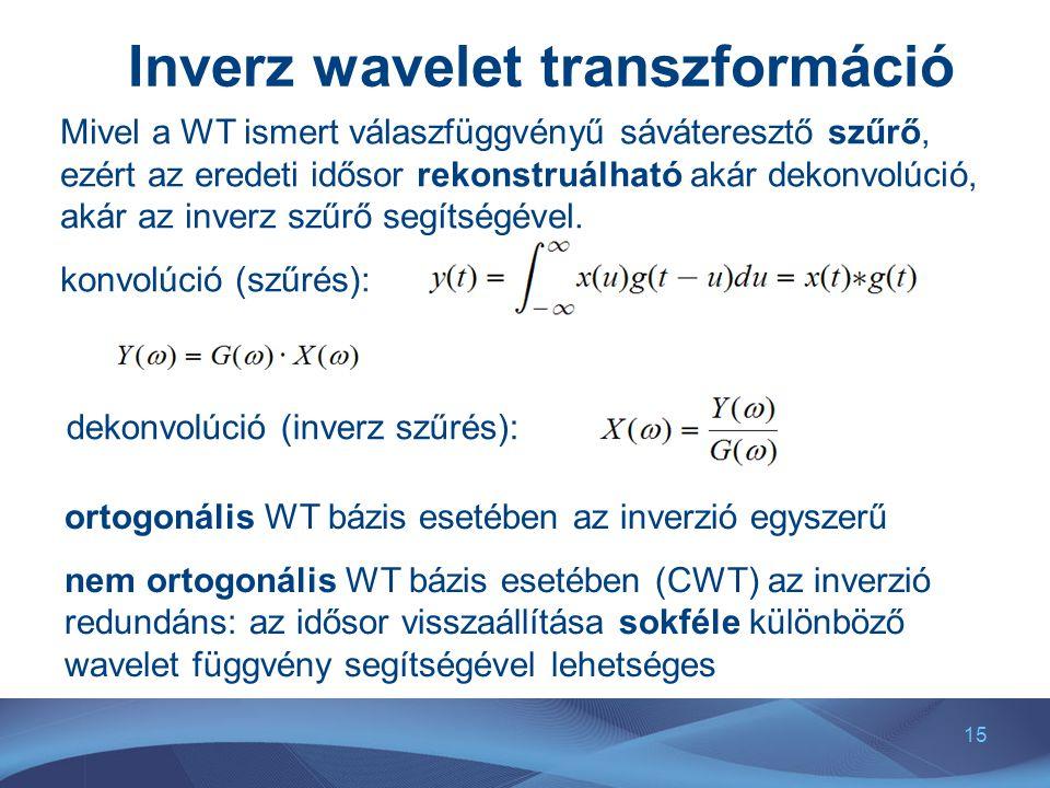 Inverz wavelet transzformáció