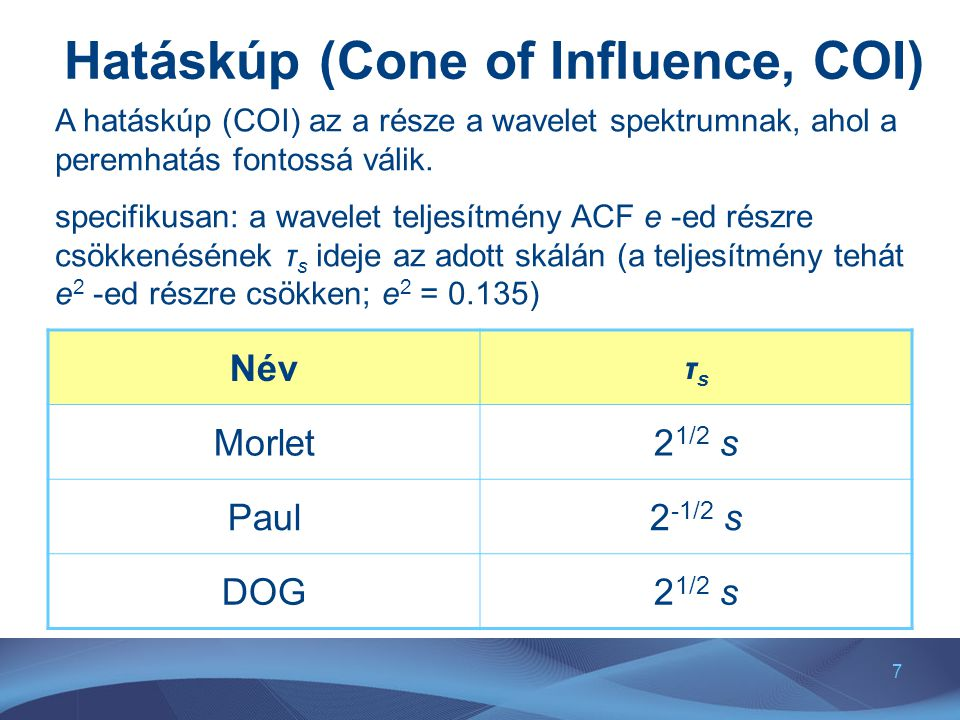 Hatáskúp (Cone of Influence, COI)