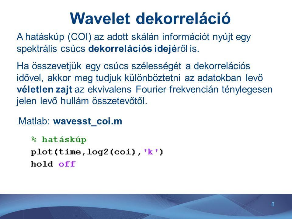 Wavelet dekorreláció A hatáskúp (COI) az adott skálán információt nyújt egy spektrális csúcs dekorrelációs idejéről is.