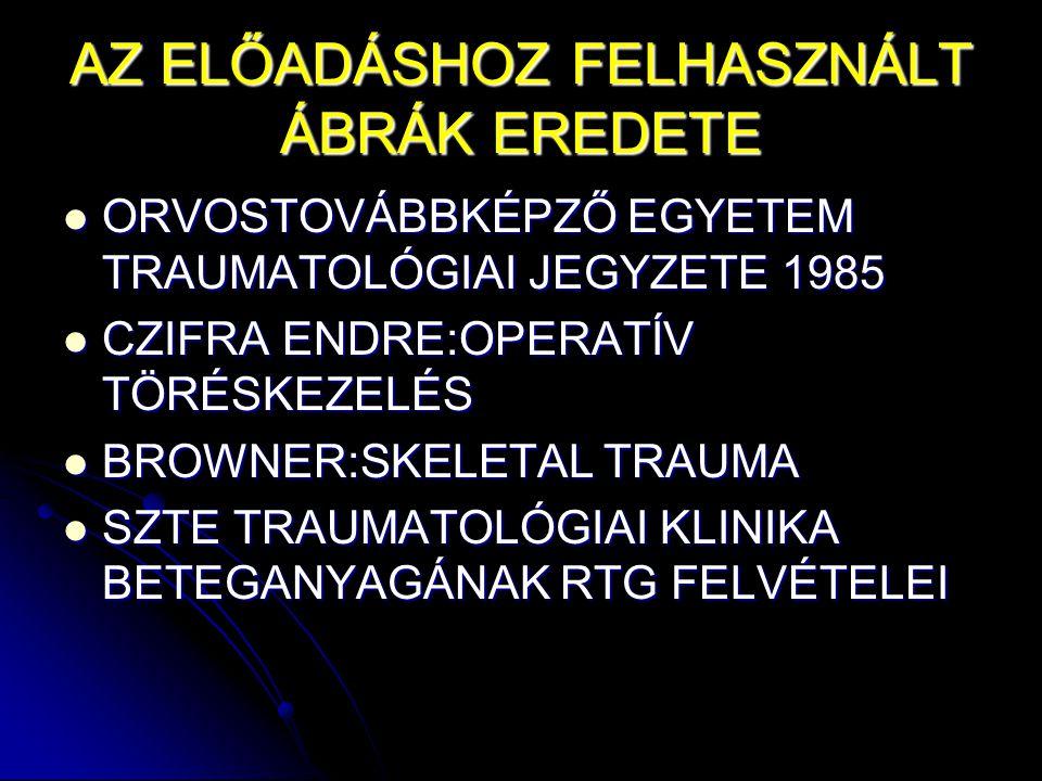 AZ ELŐADÁSHOZ FELHASZNÁLT ÁBRÁK EREDETE