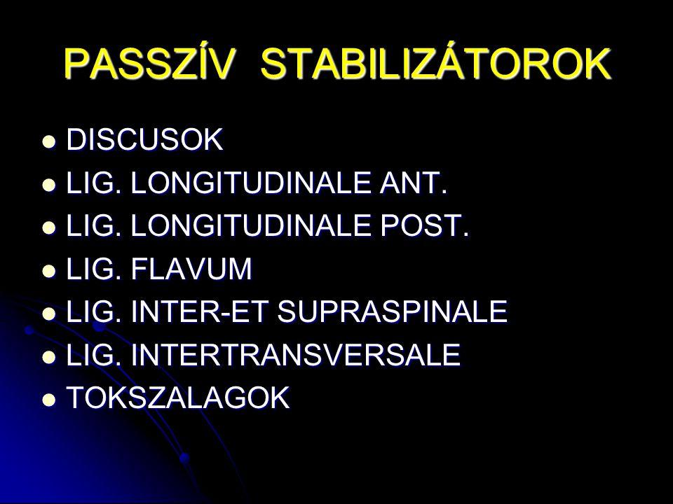 PASSZÍV STABILIZÁTOROK