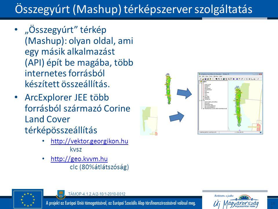 Összegyúrt (Mashup) térképszerver szolgáltatás