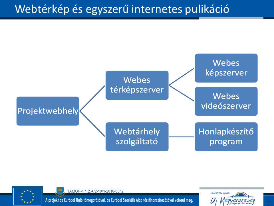 Webtérkép és egyszerű internetes pulikáció