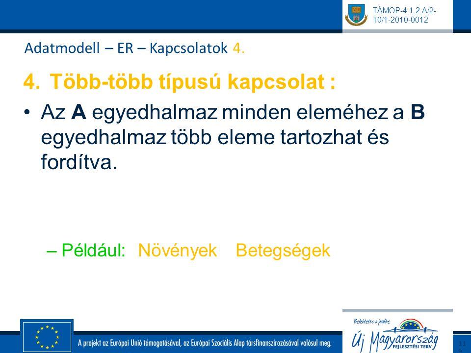 Adatmodell – ER – Kapcsolatok 4.