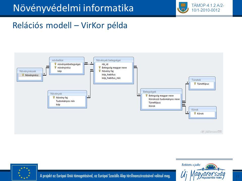 Relációs modell – VirKor példa
