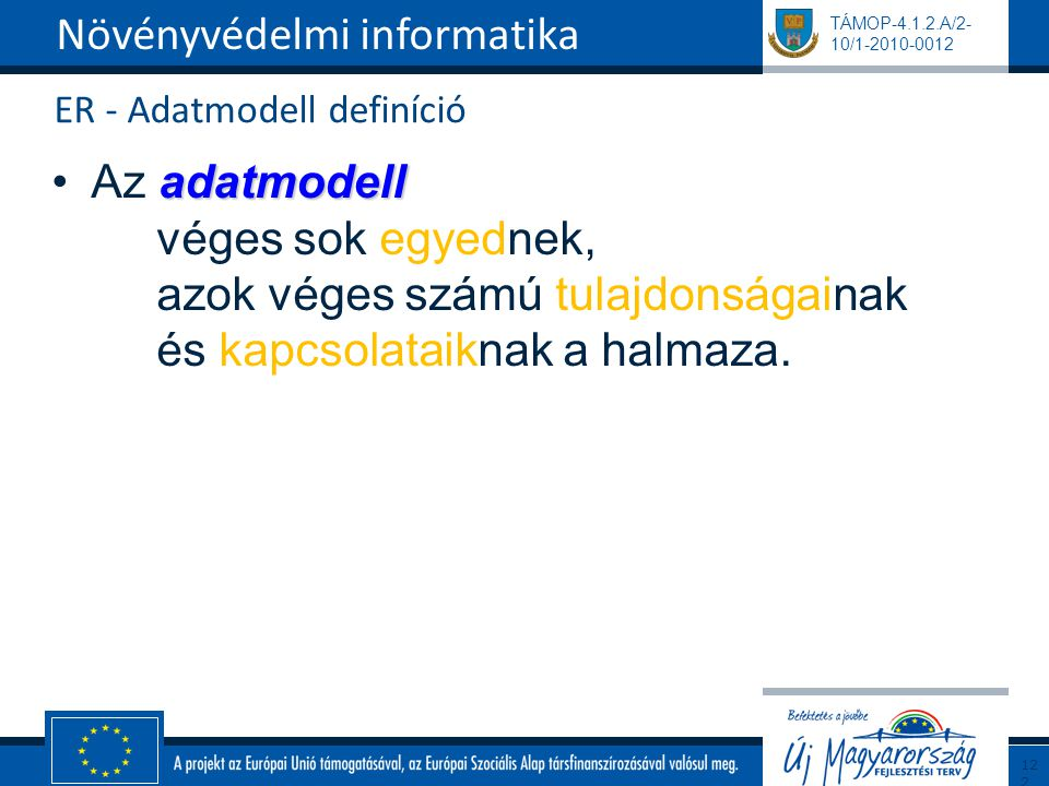 ER - Adatmodell definíció