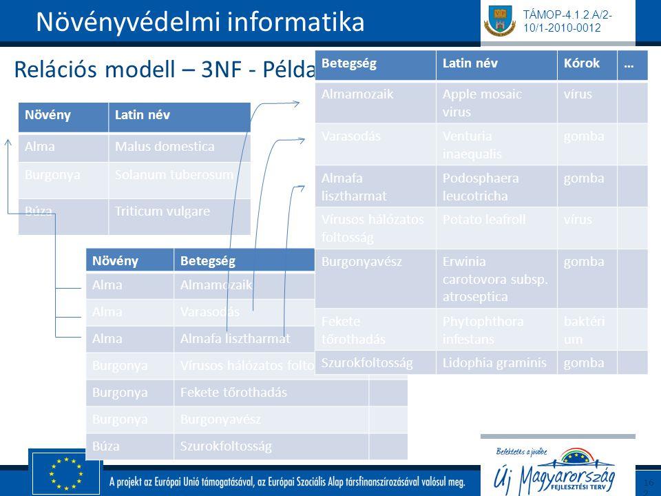 Relációs modell – 3NF - Példa
