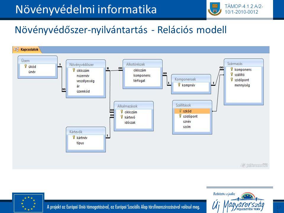 Növényvédőszer-nyilvántartás - Relációs modell
