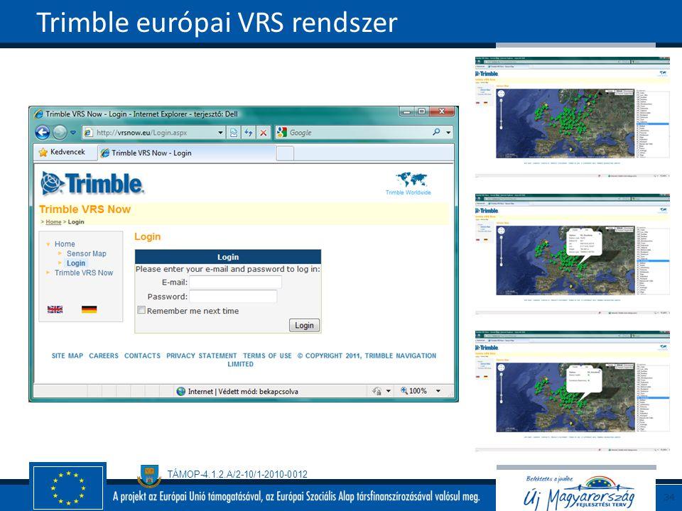Trimble európai VRS rendszer