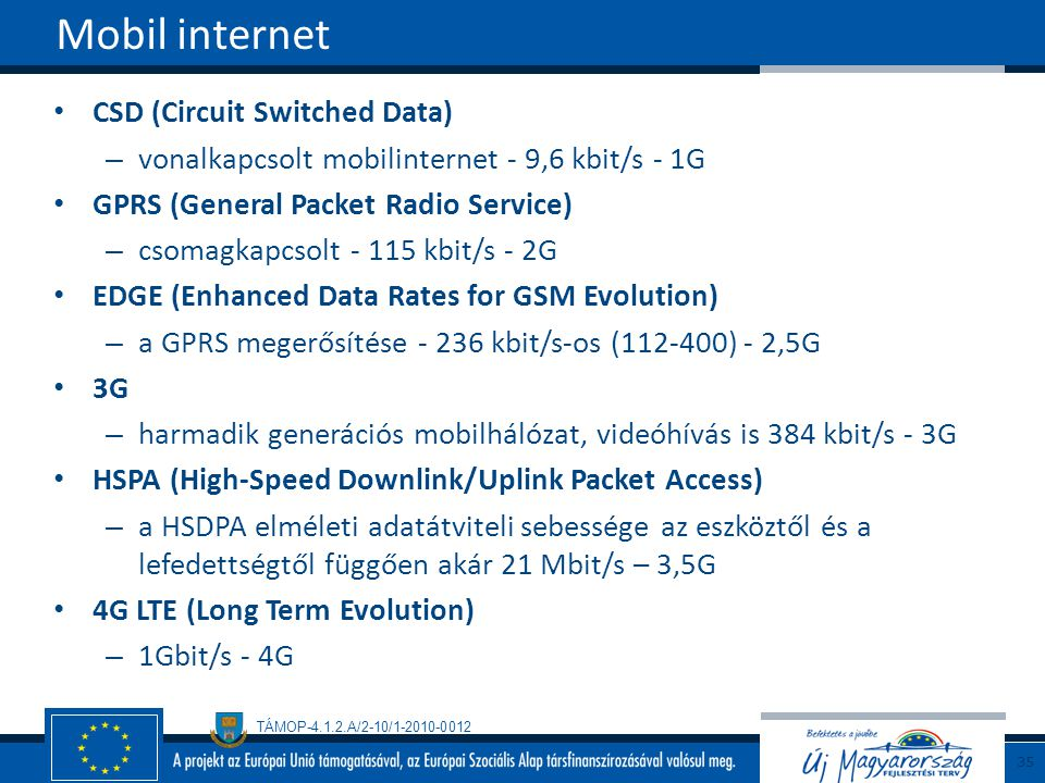 Mobil internet CSD (Circuit Switched Data)