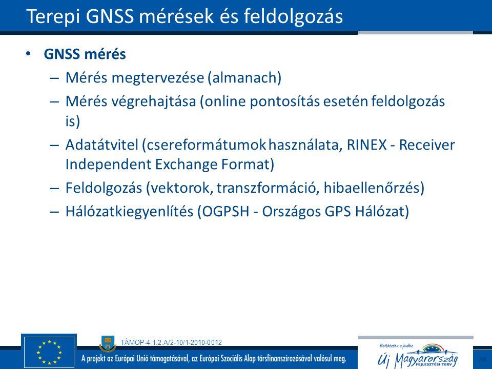Terepi GNSS mérések és feldolgozás