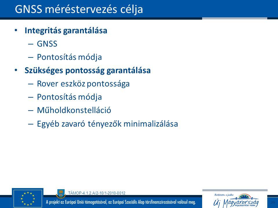GNSS méréstervezés célja