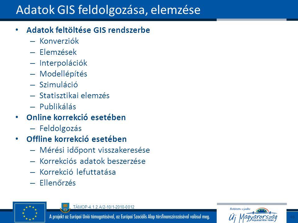 Adatok GIS feldolgozása, elemzése