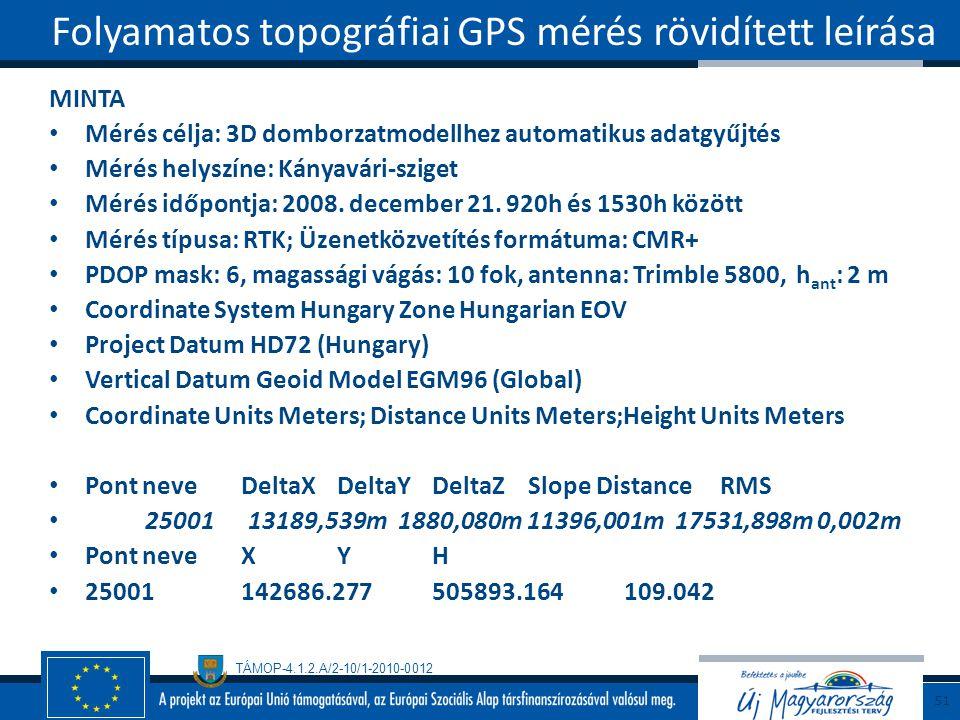 Folyamatos topográfiai GPS mérés rövidített leírása