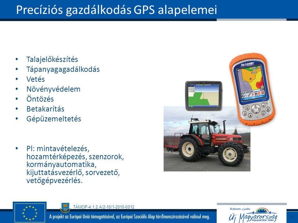 Precíziós gazdálkodás GPS alapelemei