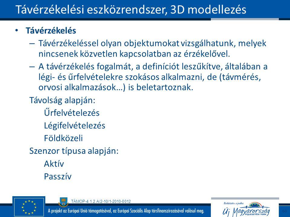 Távérzékelési eszközrendszer, 3D modellezés