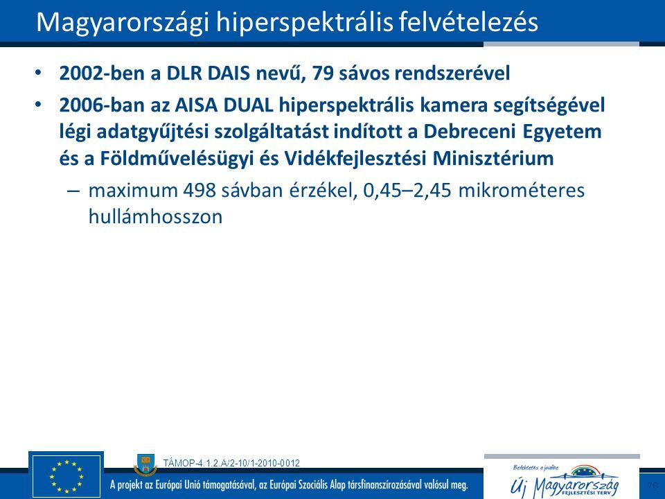 Magyarországi hiperspektrális felvételezés