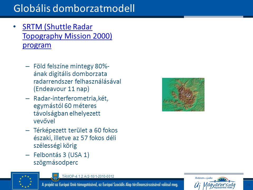 Globális domborzatmodell