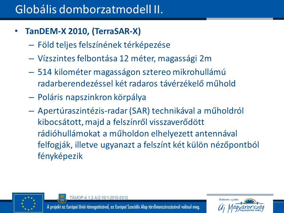 Globális domborzatmodell II.