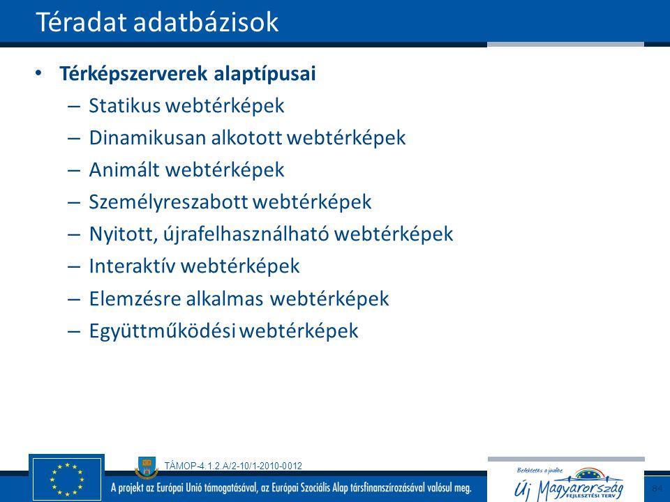 Téradat adatbázisok Térképszerverek alaptípusai Statikus webtérképek