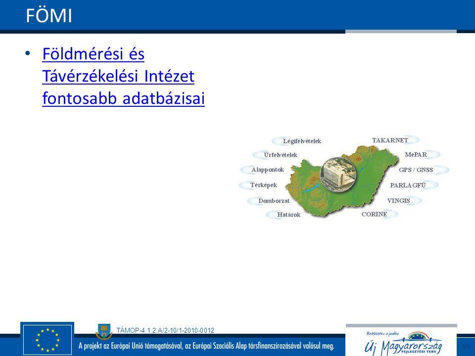 FÖMI Földmérési és Távérzékelési Intézet fontosabb adatbázisai