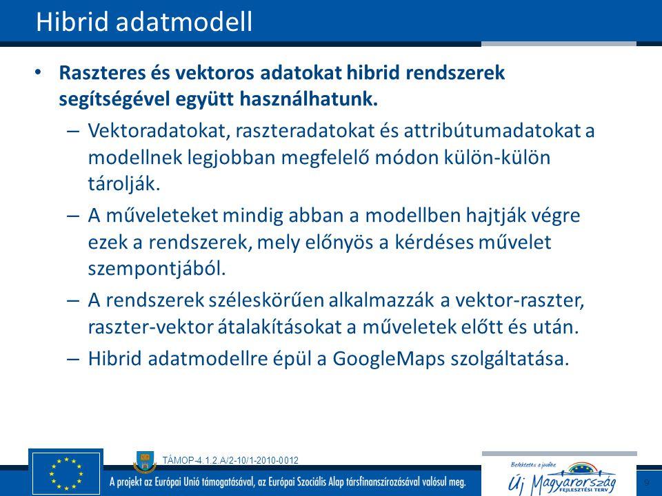 Hibrid adatmodell Raszteres és vektoros adatokat hibrid rendszerek segítségével együtt használhatunk.