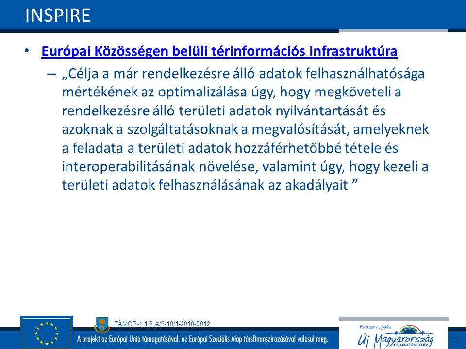INSPIRE Európai Közösségen belüli térinformációs infrastruktúra