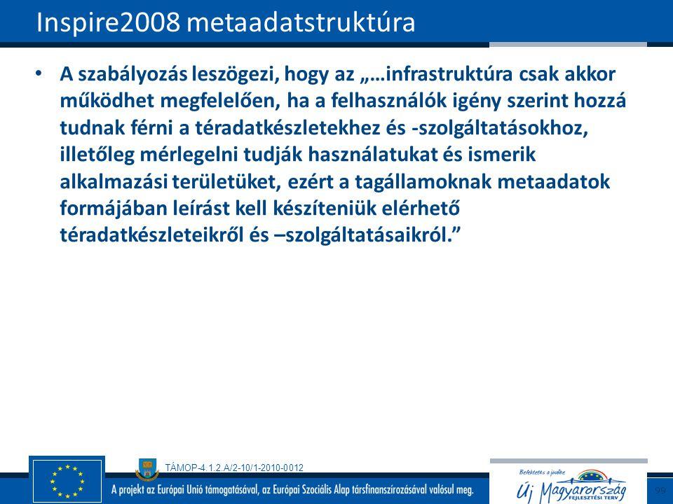 Inspire2008 metaadatstruktúra
