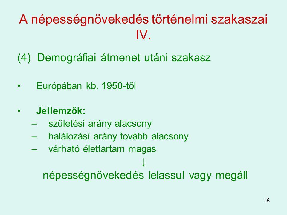 A népességnövekedés történelmi szakaszai IV.