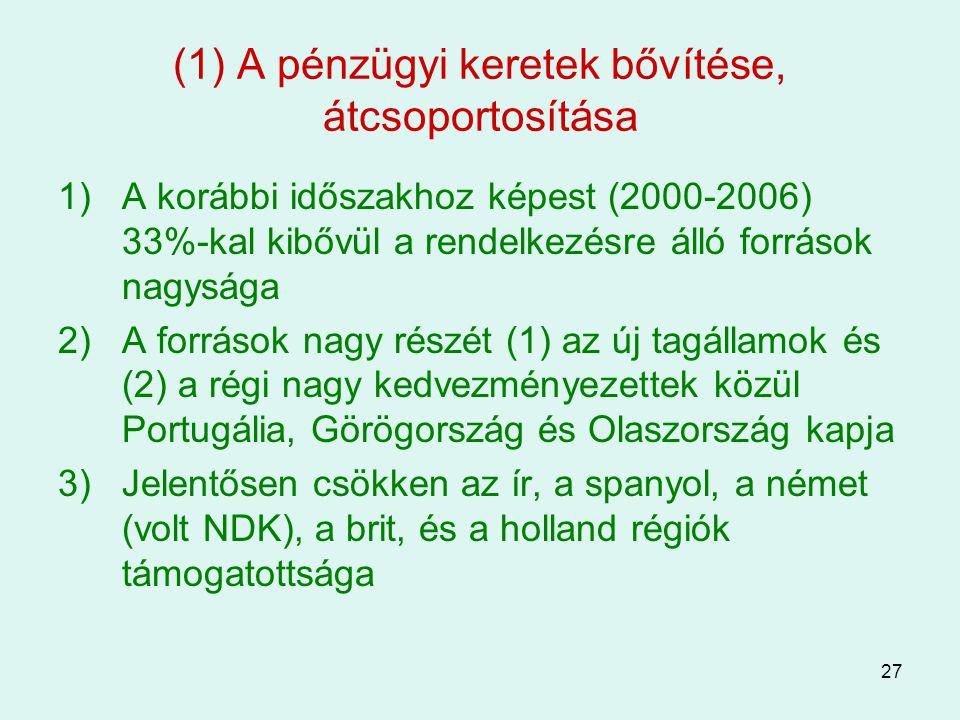 (1) A pénzügyi keretek bővítése, átcsoportosítása