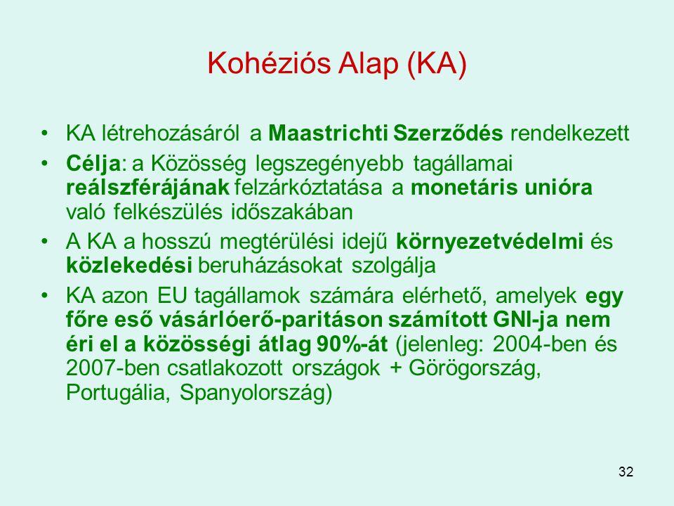 Kohéziós Alap (KA) KA létrehozásáról a Maastrichti Szerződés rendelkezett.