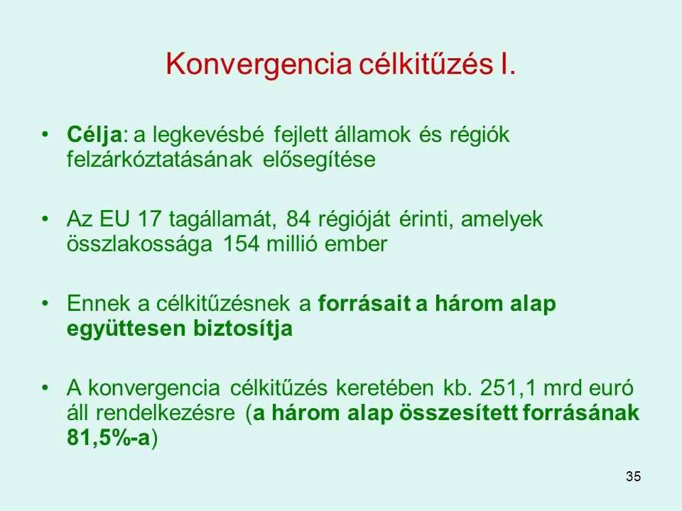 Konvergencia célkitűzés I.