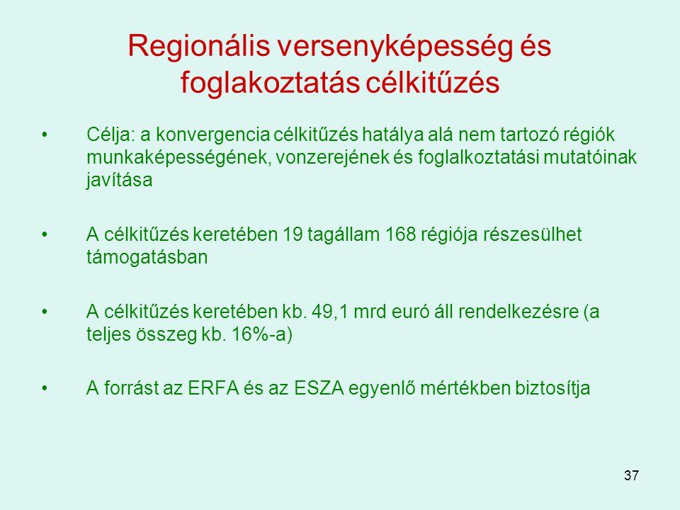 Regionális versenyképesség és foglakoztatás célkitűzés