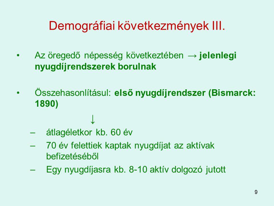 Demográfiai következmények III.