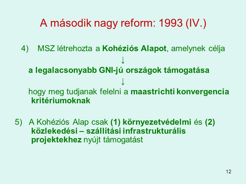 A második nagy reform: 1993 (IV.)